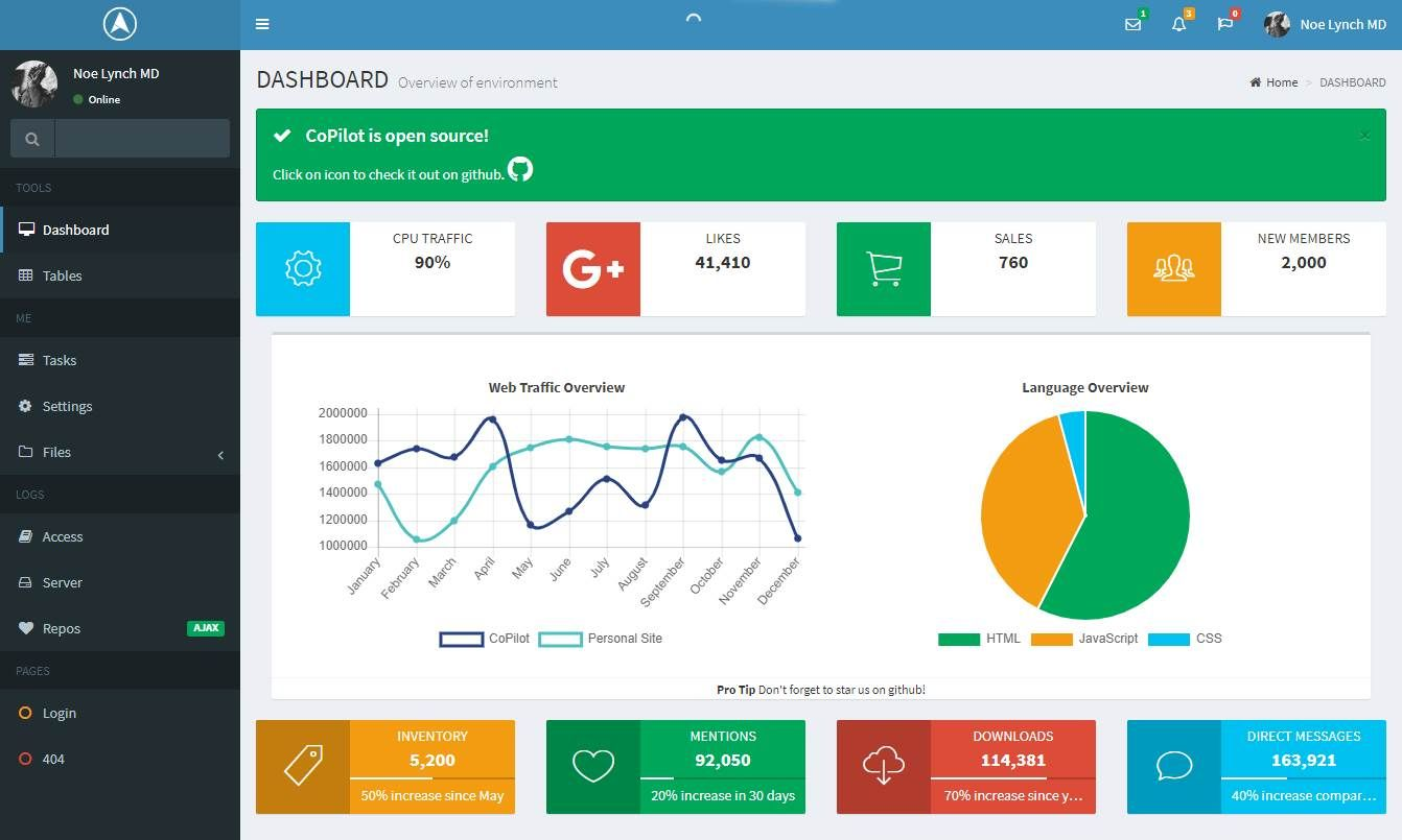 CoPilot: a fully responsive admin template tailored withVue.js