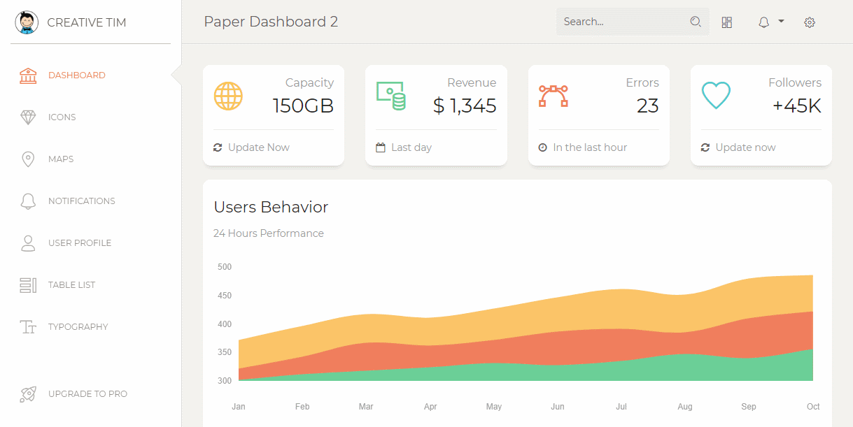 Paper Dashboard 2: A Free Bootstrap 4 Admin Template