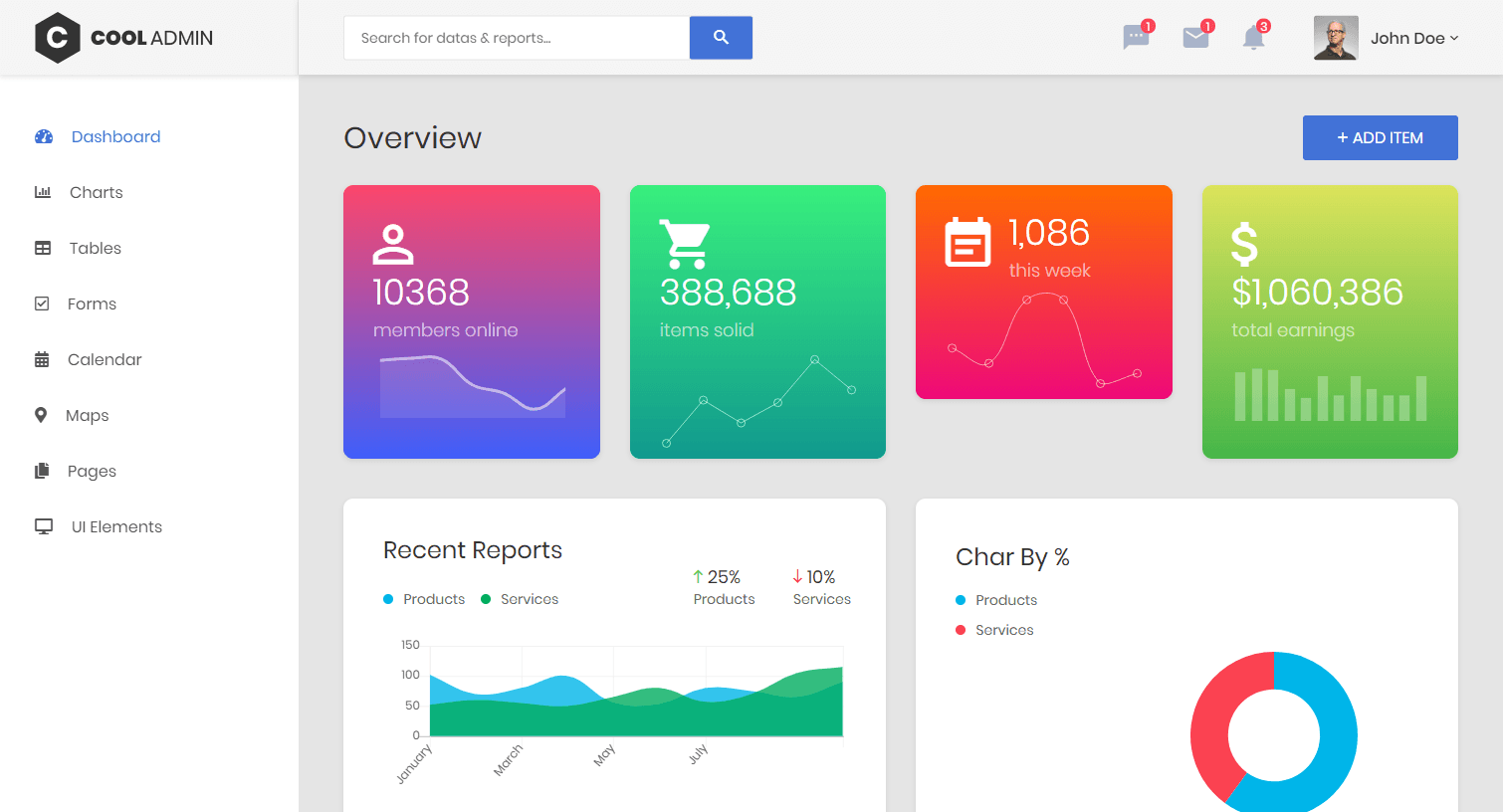 CoolAdmin: A Free Bootstrap 4.1 based admin dashboard template