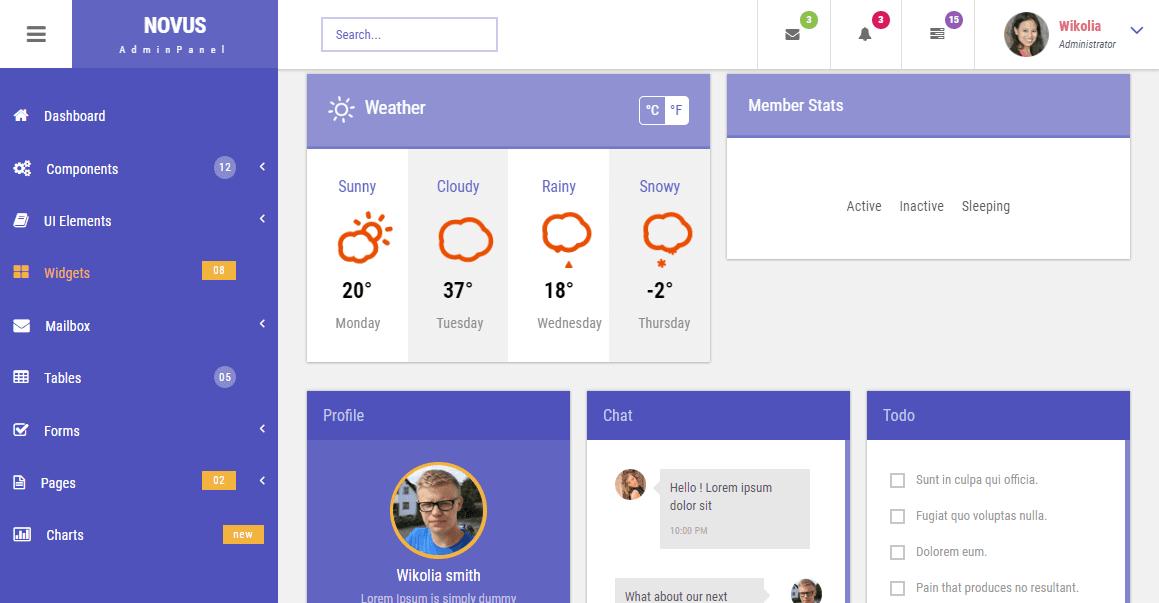 Novus: Free Flat Bootstrap Admin Panel