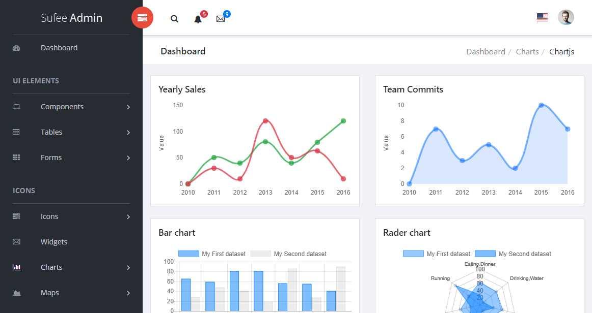 Sufee: HTML5 Admin Dashboard Template