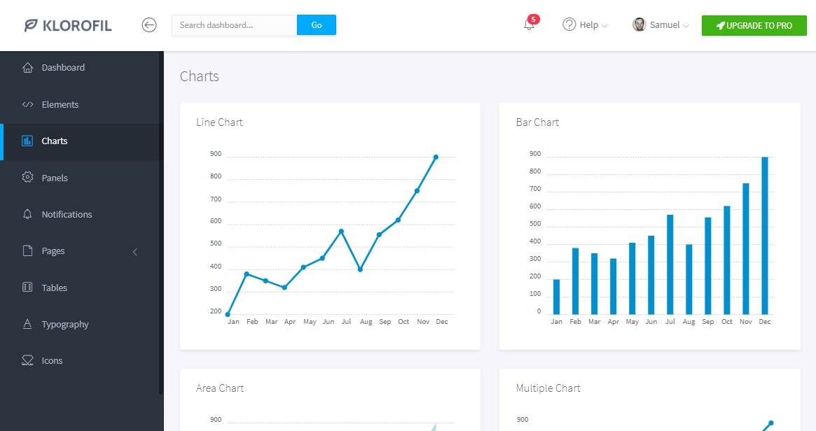 Klorofil: A Bootstrap Admin Dashboard Template