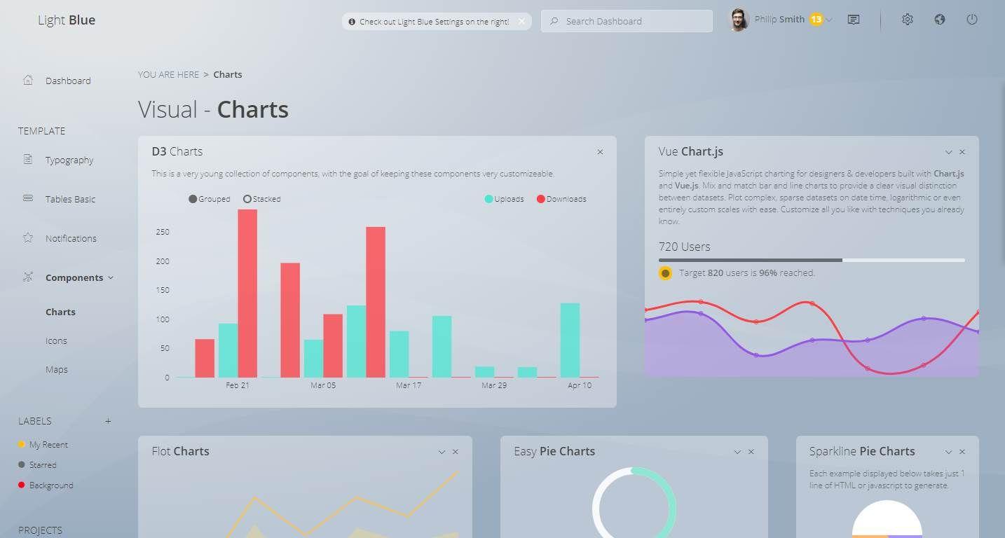 Light Blue Vue Admin: a dashboard template built with Vue JS