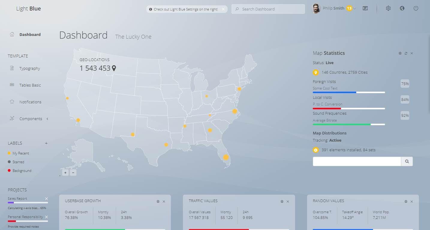 Light Blue Vue Admin: una plantilla de administracion construida con VueJS