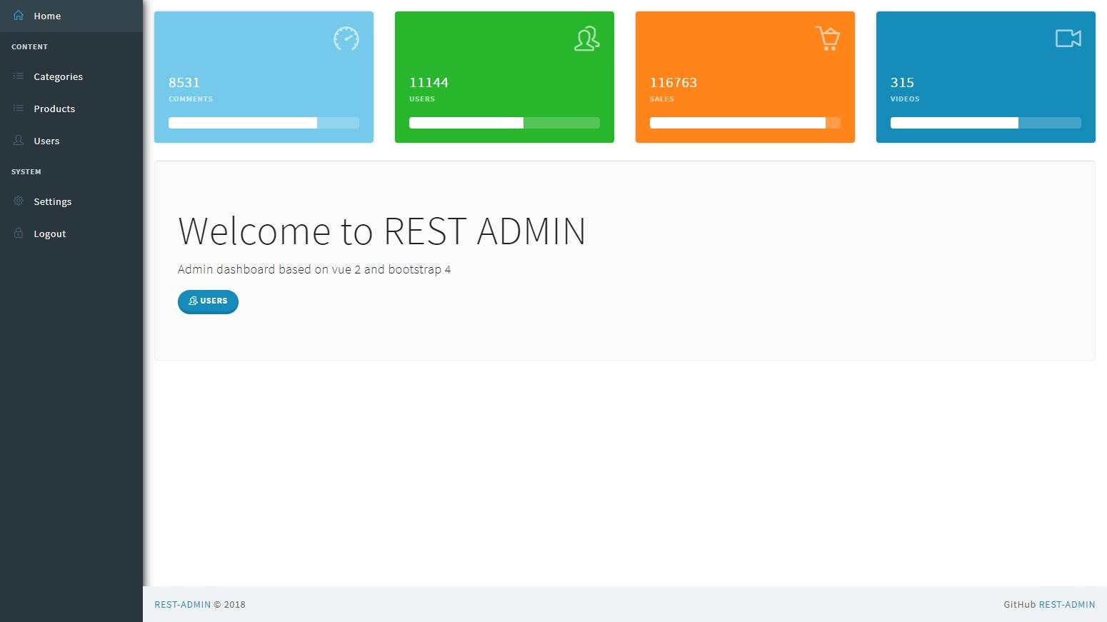 Rest Admin: A VueJS Dashboard