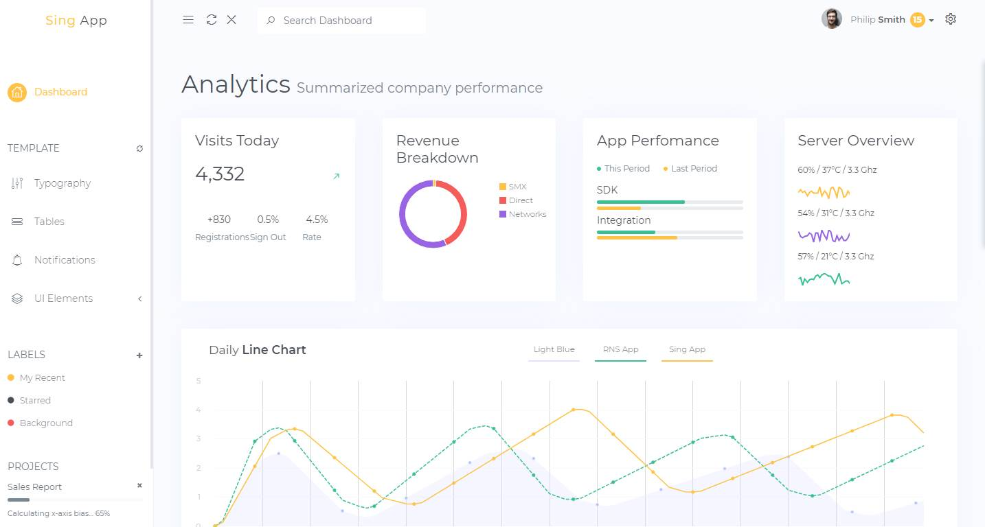 Sing App Html5 Lite:  an open-source admin dashboard template