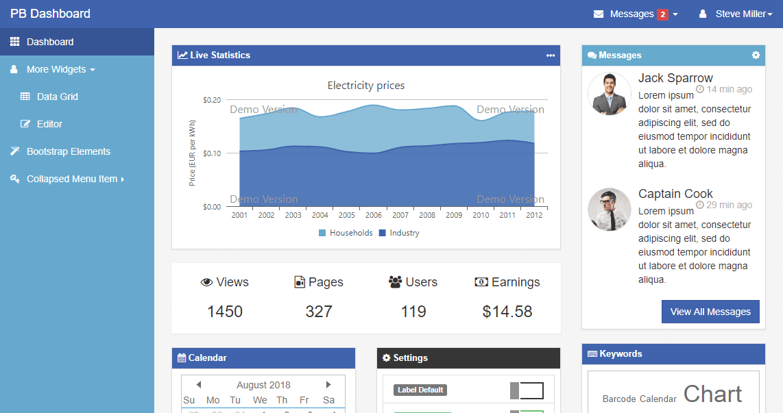 PB Dashboard: A Professional Facebook Like Flat Admin Template