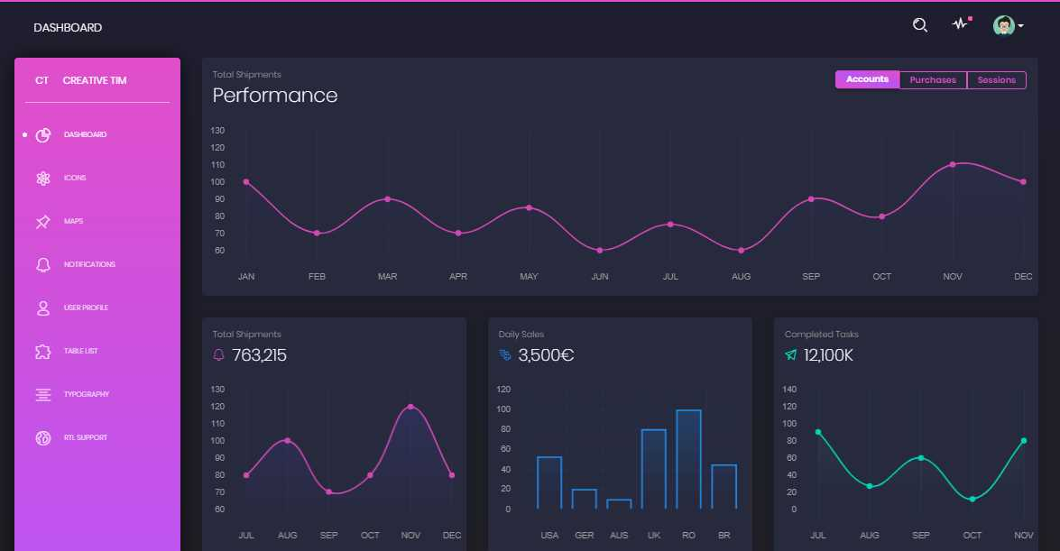 Black Dashboard: Dark and Light Bootstrap 4 Admin Template