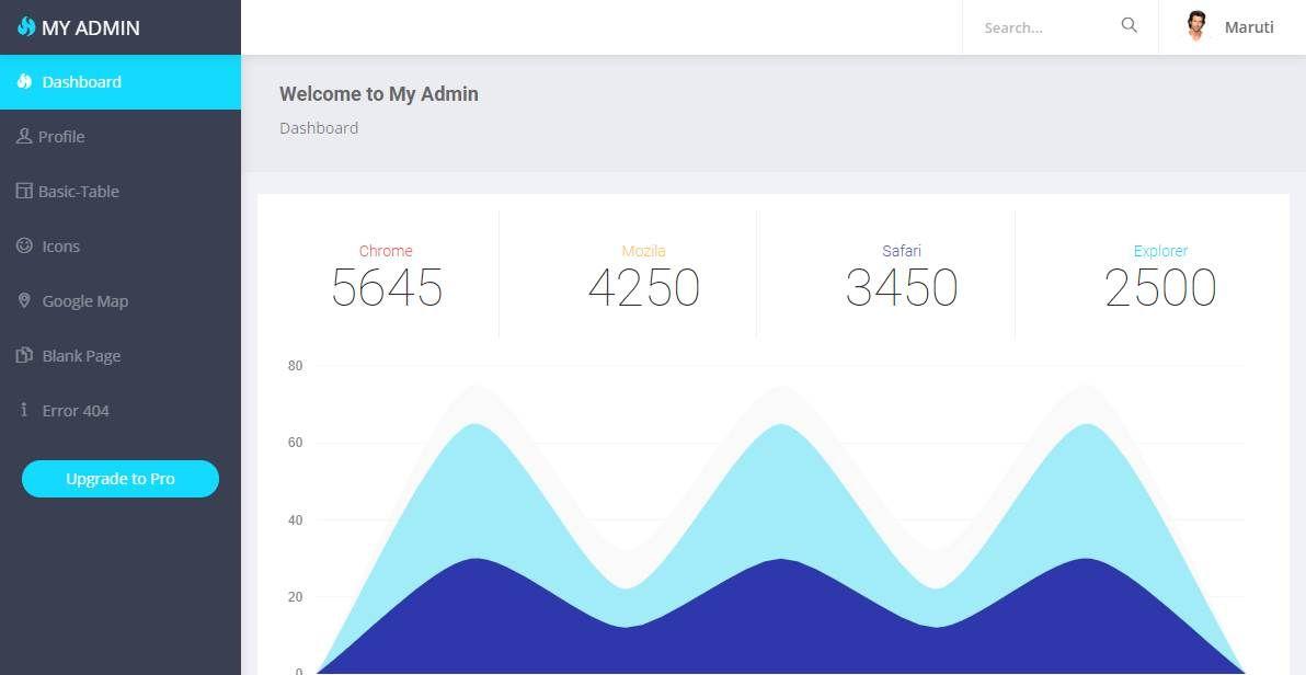 MyAdmin Lite: A Free Bootstrap Admin Template