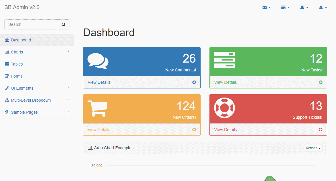 SB Admin 2: A Light Bootstrap Admin Template