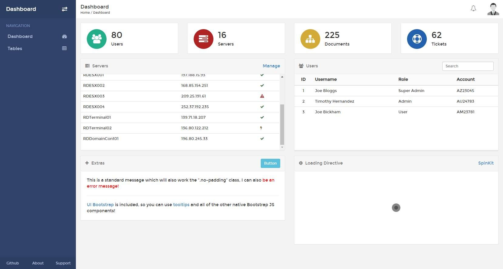 RDash AngularJS: An Angular Admin Dashboard