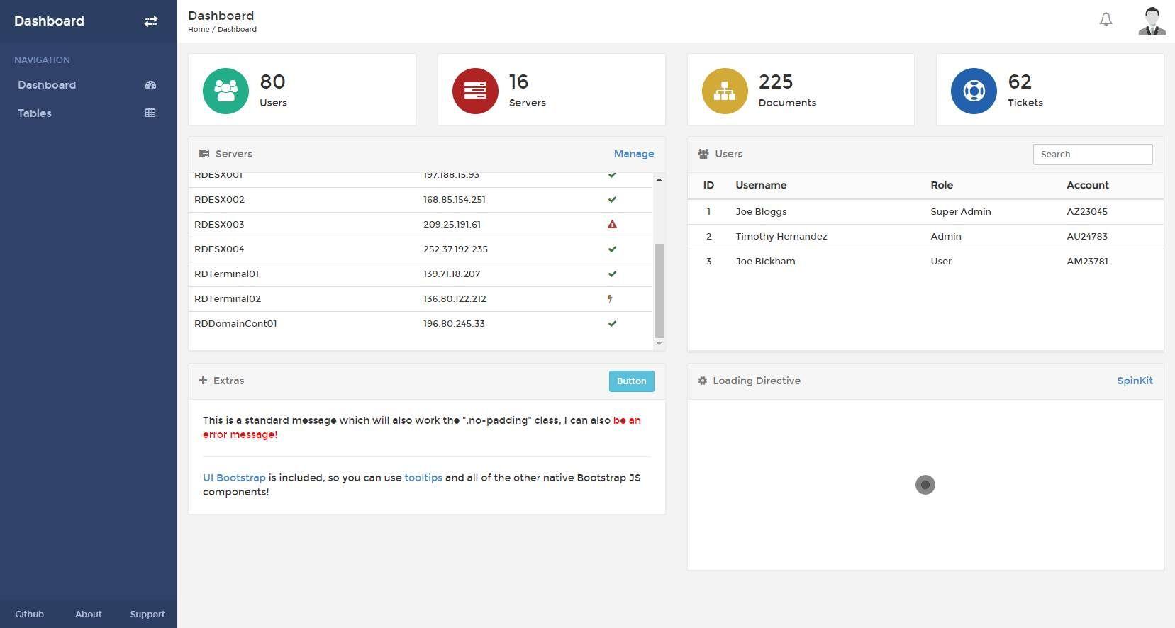 RDash AngularJS: An Angular Admin Dashboard